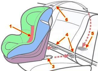siegeauto24 le sp cialiste du si ge auto en europe. Black Bedroom Furniture Sets. Home Design Ideas